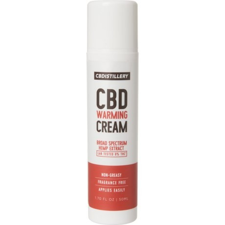 Best CBD Products To Buy In 2021, #1 USA Cannabidiol Blog
